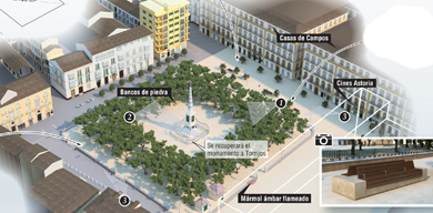 Infografía de la rehabilitación de la plaza de la Merced.