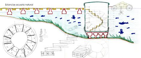 Proyecto para construir un bidón de visión subnmarina. | E.M.