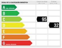 Escala de los valores de la etiqueta. | ELMUNDO.es