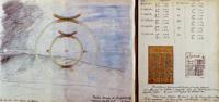Estudios científicos. Louis Gain dibujó este parthelio, fenómeno óptico de refracción que multiplica la imagen del Sol y su halo.